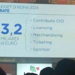 presentazione roma2024 18 gennaio 1